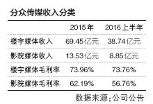 分众传媒2016年两成利润来自政府补贴