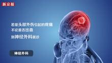 头痛腿疼胸闷容易挂错科?2分钟教你对症挂号