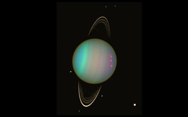 天王星为啥叫天王星?