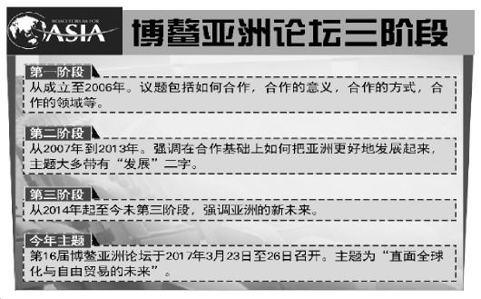 博鳌论坛建议实施主动式包容性监管
