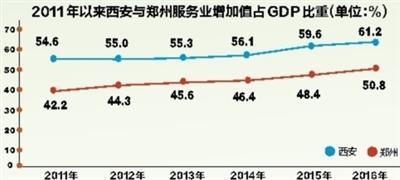 郑州比苏州经济总量_苏州到郑州火车路线图