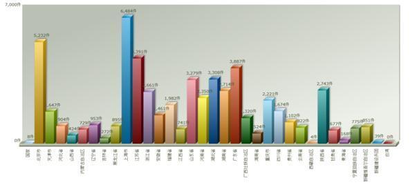 发改委:2月房地产业价格秩序趋于平稳