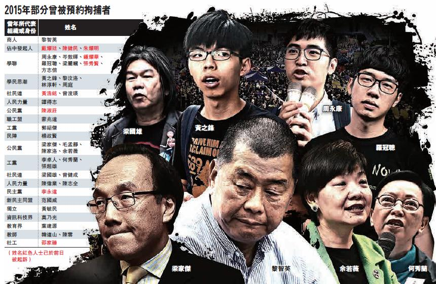 """香港""""占中""""9人今日受审 罪名成立最高可判7年"""