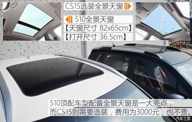 """不一样的""""豪华"""" 宝骏510对比长安CS15"""
