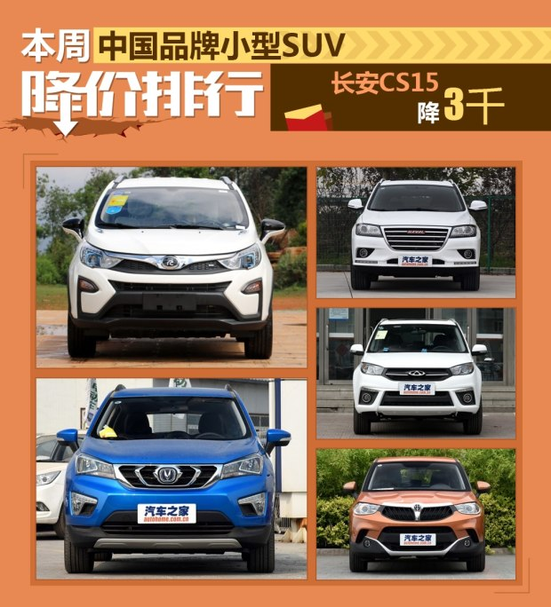 CS15降3千 中国品牌小型SUV降价排行