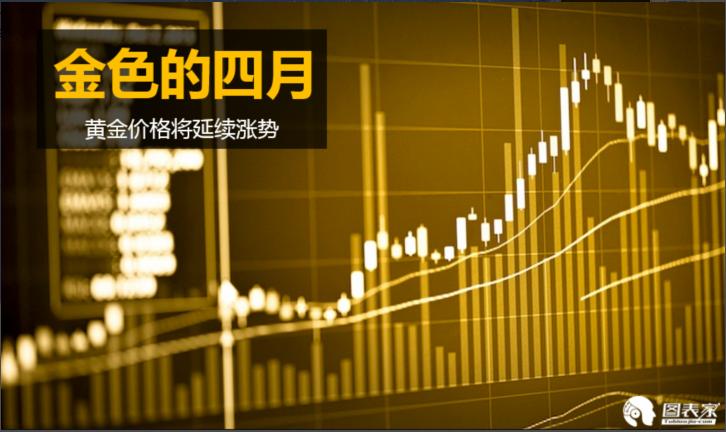 图表家:金色四月,黄金4月份将延续上涨趋势