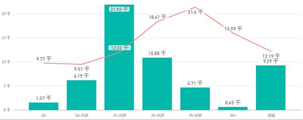 制表界的突围之路何在?2016中国钟表消费者动向分析报告