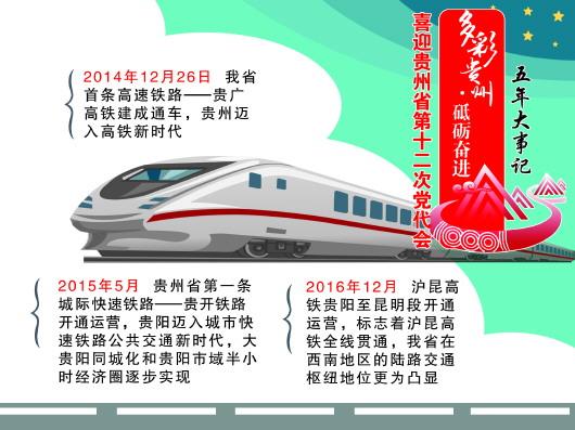 长江中游城市群--迈入高铁时代 贵州天宽地阔