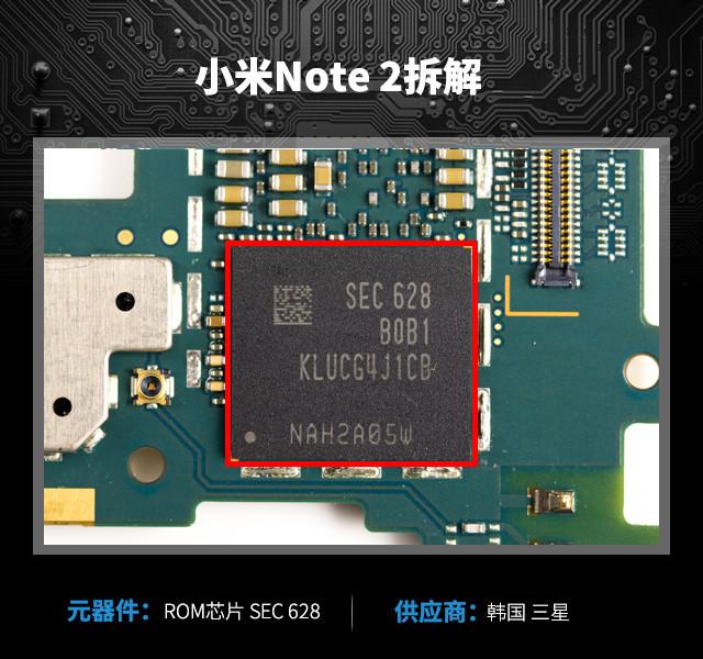 小米Note 2主要元器件供应商汇总 通过拆解小米Note 2来看,相比于惊艳的外观、出色的性能,内部做工及设计并没有带来惊喜。摘取机身内部13种主要元器件发现,绝大部分主要元器件都由国外供应商提供。其中,处理器、电源管理芯片以及基带部分芯片来自高通公司,前后摄像头的传感器均是索尼提供,ROM芯片和RAM芯片是由韩国三星和海力士提供;但值得注意的是,电池提供应商则是来自国内厂商飞毛腿。 本文属于原创文章,如若转载,请注明来源:拆解小米Note2 内部元器件一探究竟http://mobile.