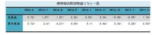 国投瑞银:4月市场策略 保持谨慎低位运行