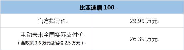 """现车未到订单火爆 唐100如何夺得""""准车主""""欢心?"""