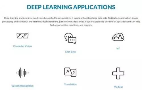 Facebook与高通合作优化深度学习框架Caffe2