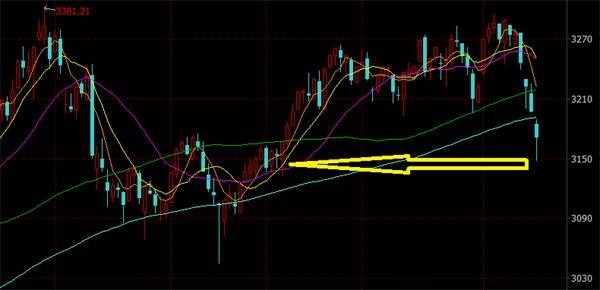 30亿以下市值个股倍增 壳概念开启扫雷模式