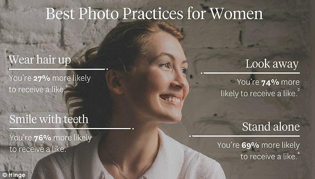 如何拍出最完美照片?快来看正确答案