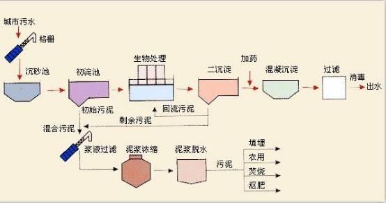 电路 电路图 电子 设计 素材 原理图 554_292