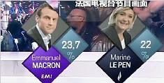法国总统大选首轮结果出炉 马克龙和勒庞进决赛