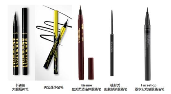 热门品牌眼线笔测评,卡姿兰获消费者青睐