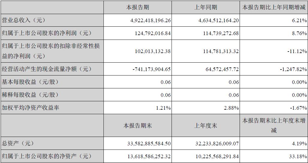 乐视网一季度营收49亿 付费视频市场爆发