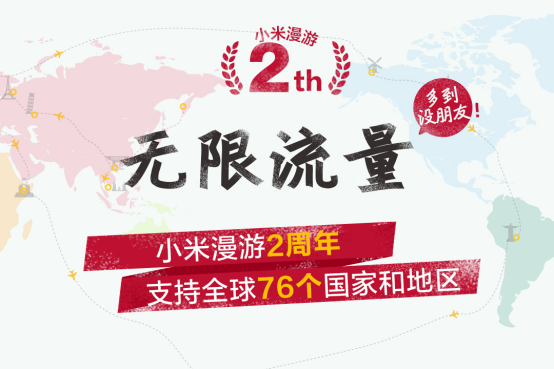 小米漫游上线两周年 业务覆盖全球76国家地区
