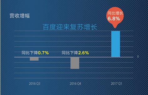 百度引领AI产业增长与转型 股价长期看好