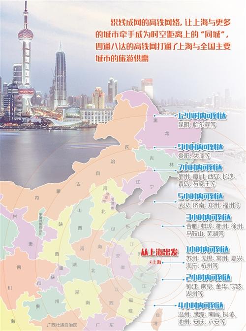 """""""高铁都市圈""""铺绘上海旅游新格局"""