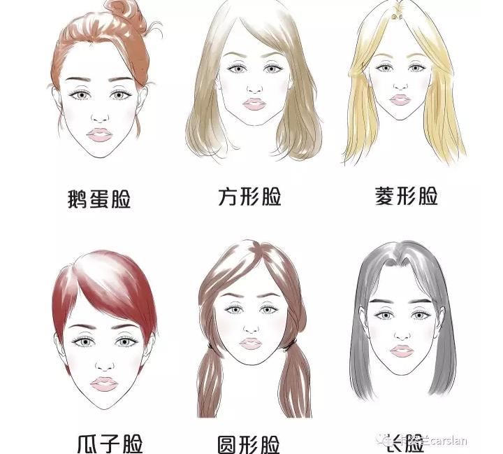 卡姿兰三角立体眉笔——轻松搞定六种脸型的眉形搭配