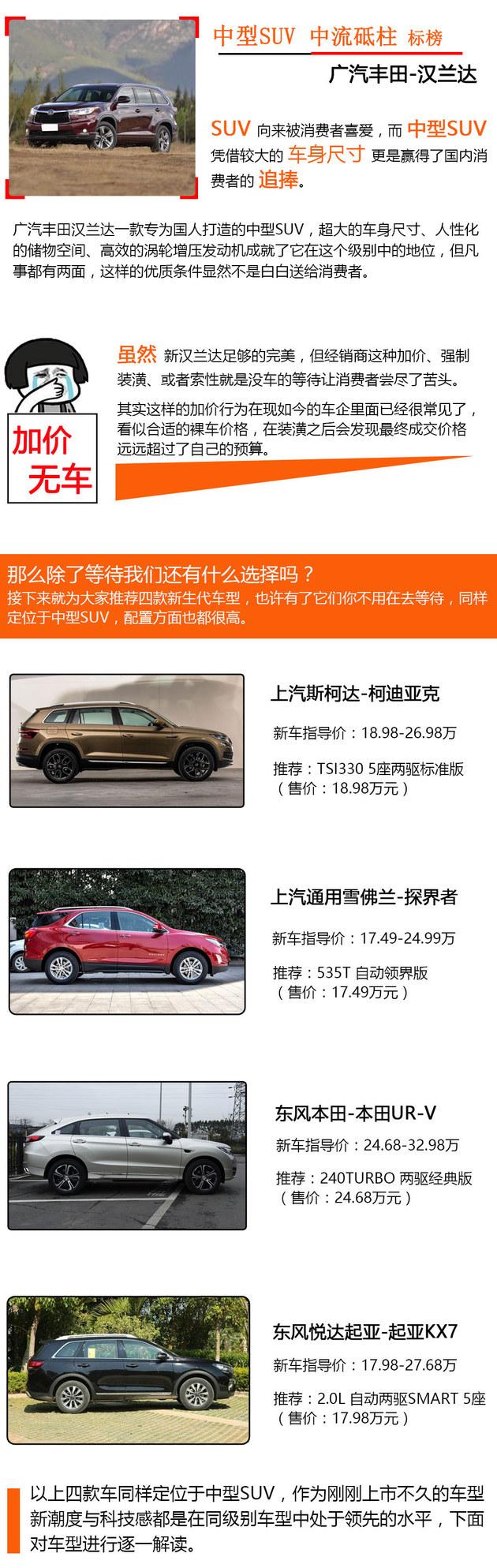 汉兰达不加钱买不到 4款中级竞品SUV推荐