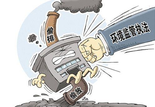 """廊坊2000家""""散乱污""""企业违法排污 被环保部挂牌督办"""