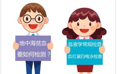 防控6年 广东中重型地贫患儿出生率下降