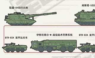 俄罗斯胜利日阅兵装备顺序解读
