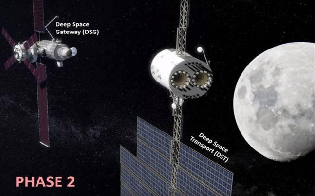 NASA 2030年登陆火星细节:先在月球轨道建空间站