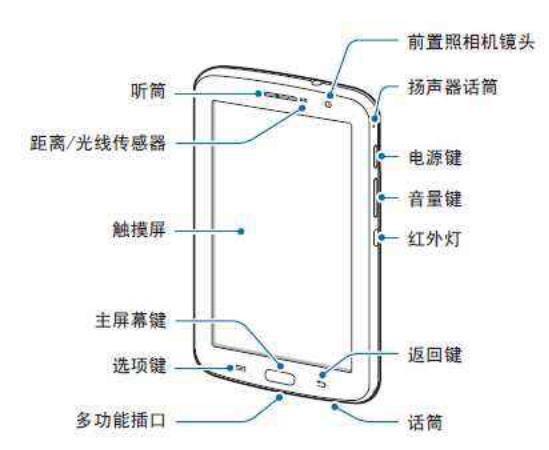 手机外部结构名称.图片来自百度知道