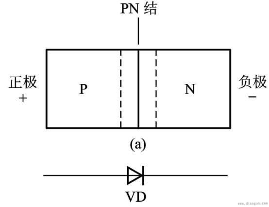 主要零件是一个led红外发射器,它根据发射后接收到的反射回来的红外线