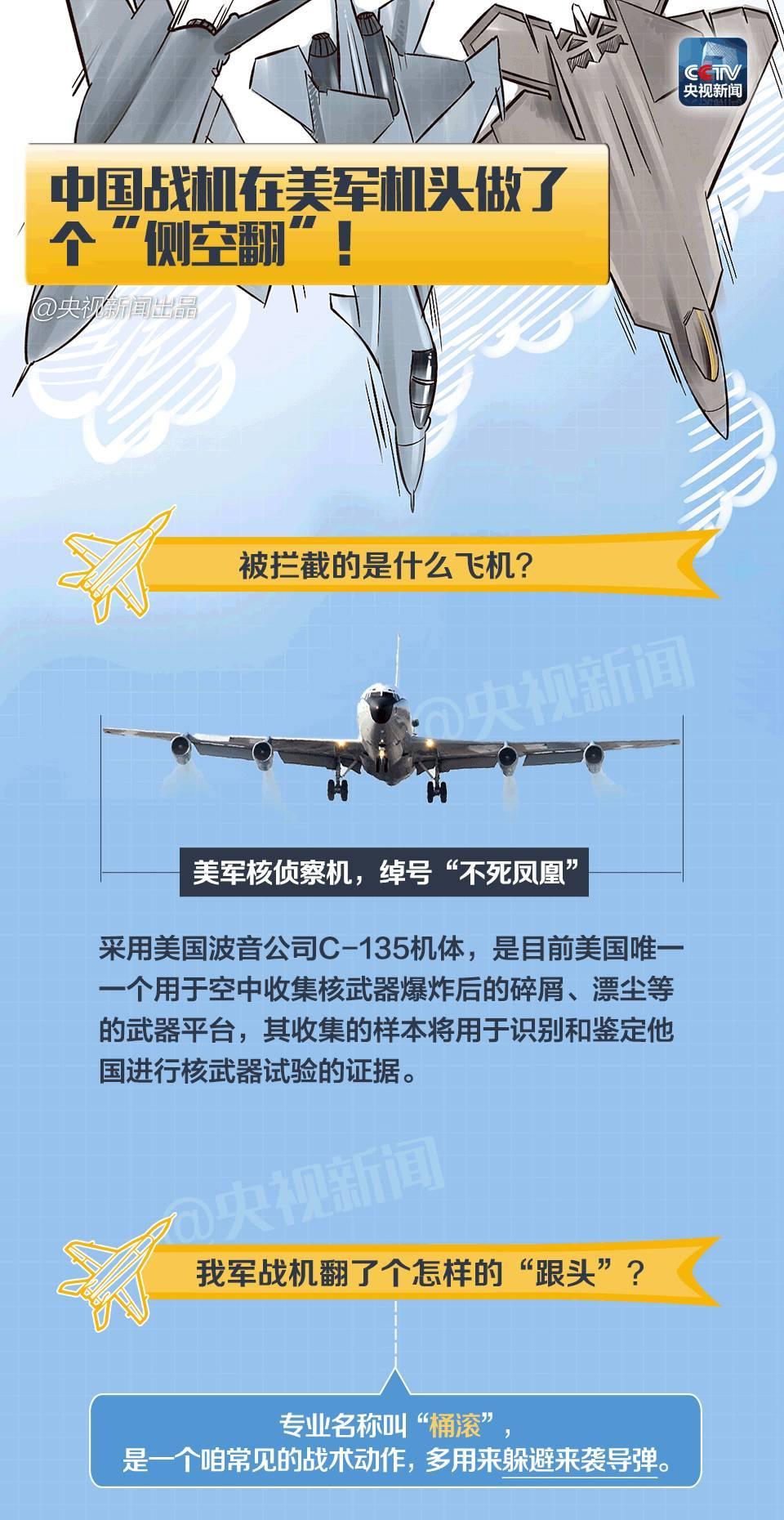 中国战机在美机头上侧空翻 就该这姿势!(图)