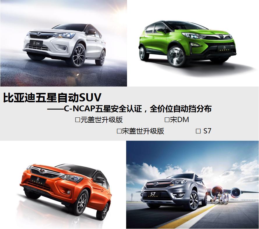 比亚迪•天猫五星自动SUV购车狂欢节前奏开启