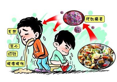 上海一小学45名学生出现呕吐 细菌检测两周内出结果