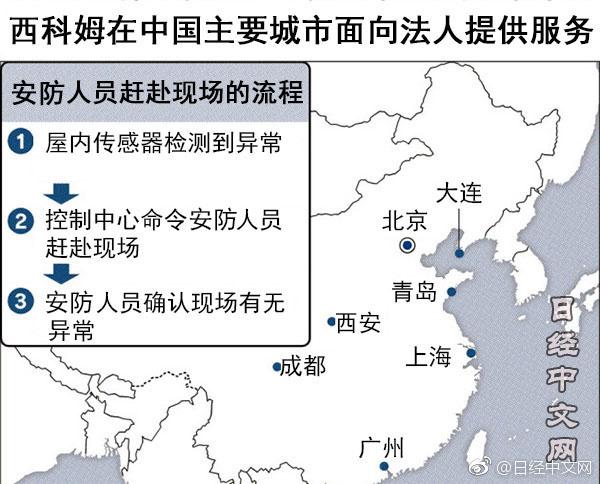 """日本西科姆与海尔合作 将给中国家庭当""""保安"""""""