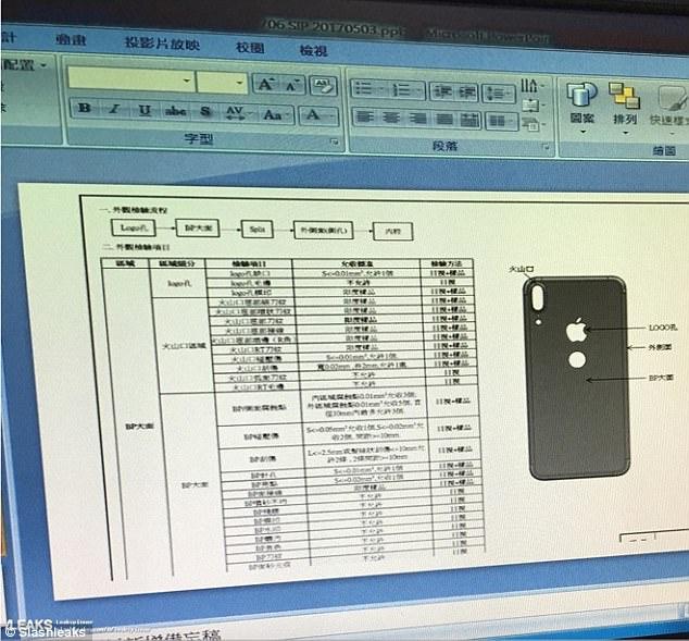 苹果iPhone8外形设计细节曝光 或后置指纹传感器