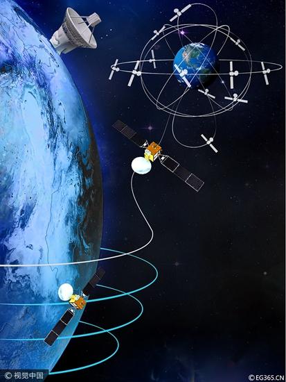 中国发布北斗全球计划:覆盖全球的高水准服务