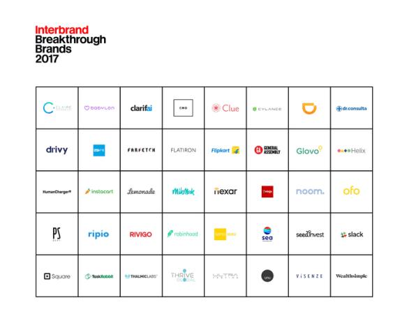 Interbrand权威榜:ofo成全球第一共享单车品牌