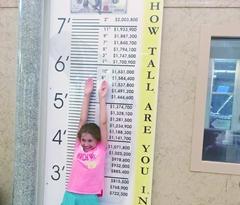 你的身高是多少美元 美国印钞局门前的特殊标尺