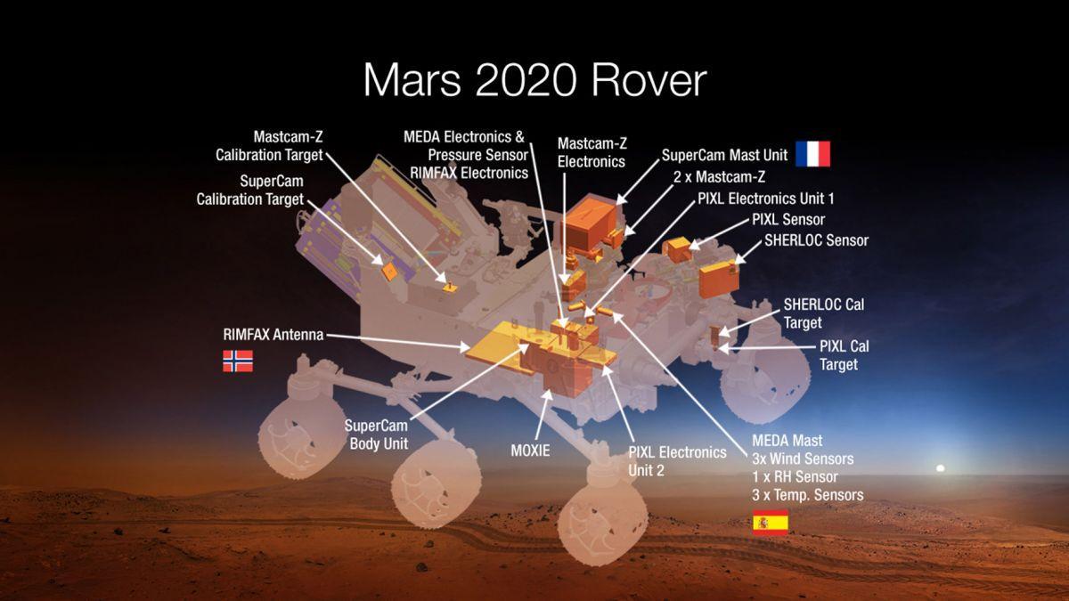 NASA新款火星车2020年发射:去寻找远古生命迹象