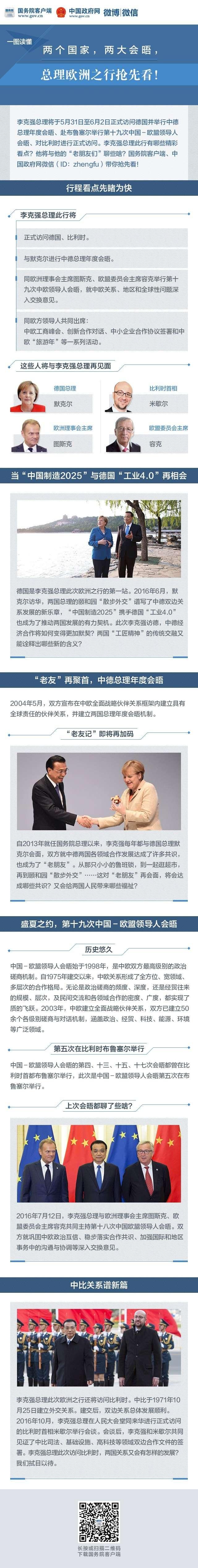 两个国家,两大会晤,总理欧洲之行抢先看!