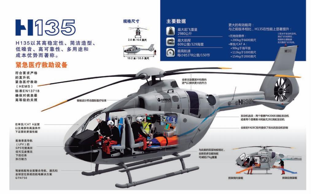 狼来了?西方直升机工业在中国开建首条总装线