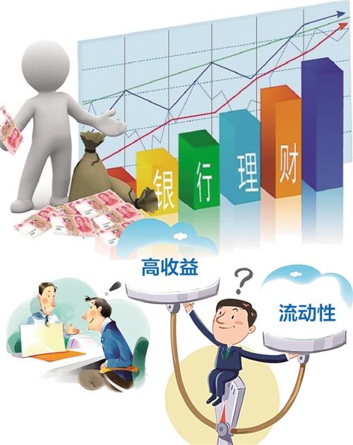 """怎样转让银行理财产品?""""高收益""""和""""流动性""""如何兼顾?"""
