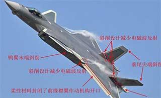 歼-20战斗机和美军五代机异同