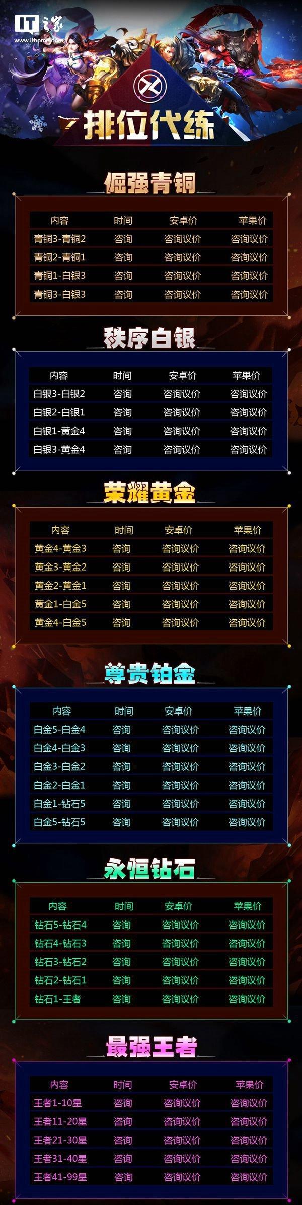 《王者荣耀》网上代练太火:天猫商家月销过万单