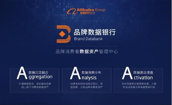阿里发布品牌数据银行 助品牌实现消费者数据资产管理