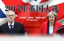 2017英国大选