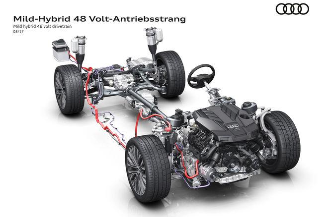 新一代奥迪A8搭载轻度混动系统 7月首秀